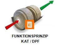 bm funktionsprinzip icon