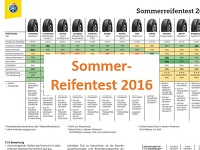 hankook sommertest2016 icon